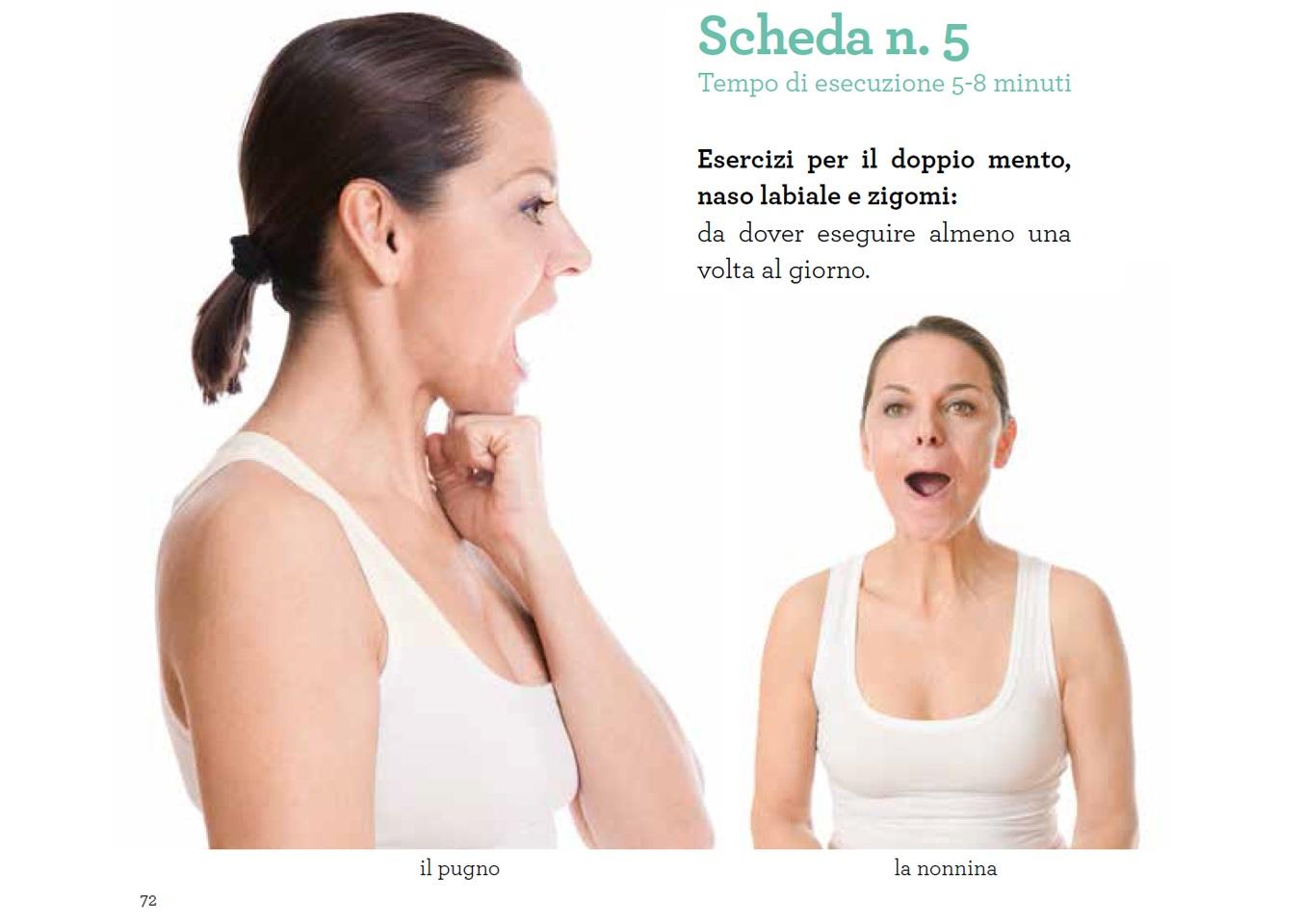 La curcuma di maschera per problema affronta la pelle