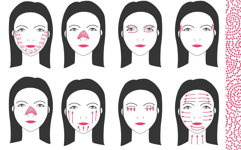 Layering: guida ai 7 riti di bellezza giapponese