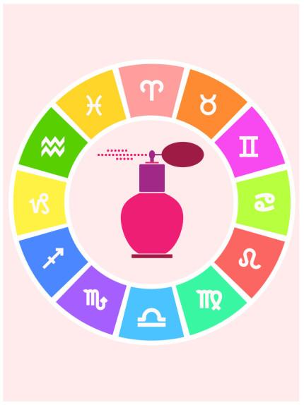 San Valentino: scegli il profumo in base al segno zodiacale