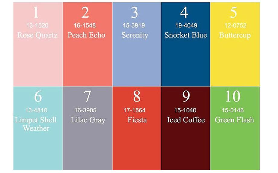 I colori dello Spring 2016 report di Pantone