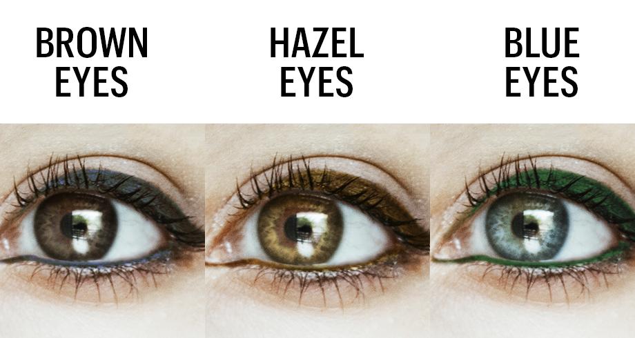 eyeliner giusto in base al colore degli occhi melania migliozzi