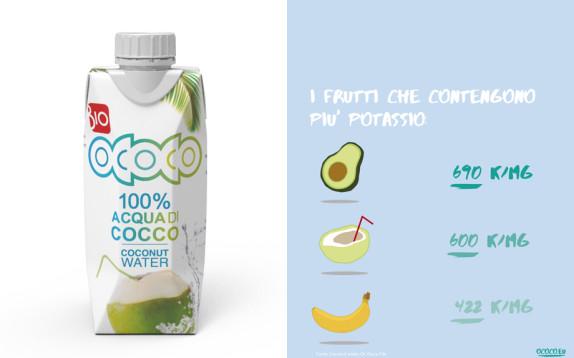 Se ti viene fame, bevi acqua di cocco. Ha praticamente zero calorie e il doppio del potassio di una banana